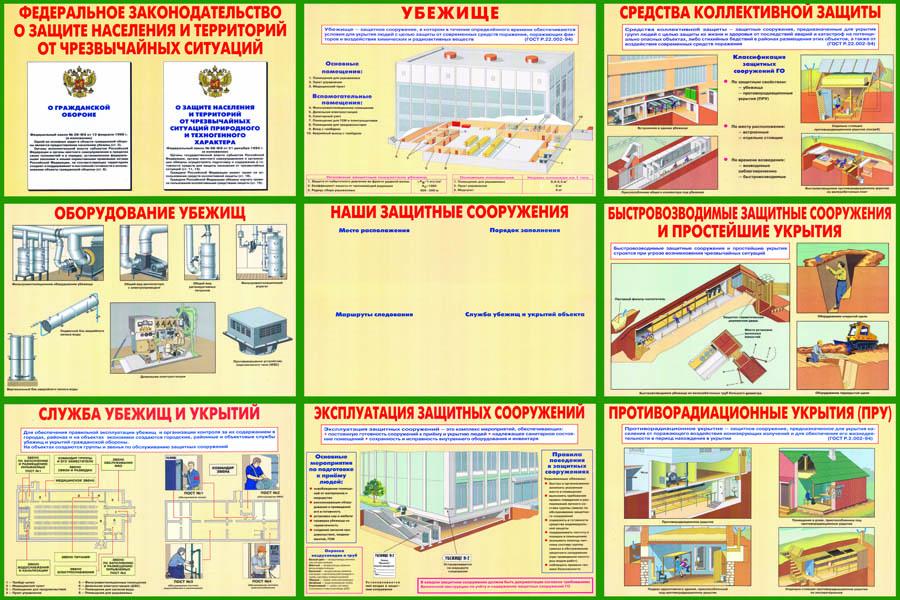 инструкция охрана территории предприятия